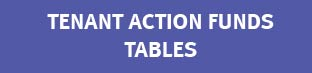 Web Button - TAF Tables.jpg